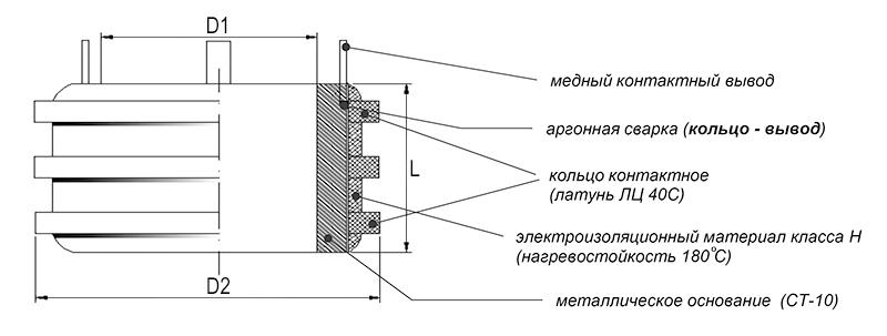 Габаритно-присоединительные размеры блоков контактных колец