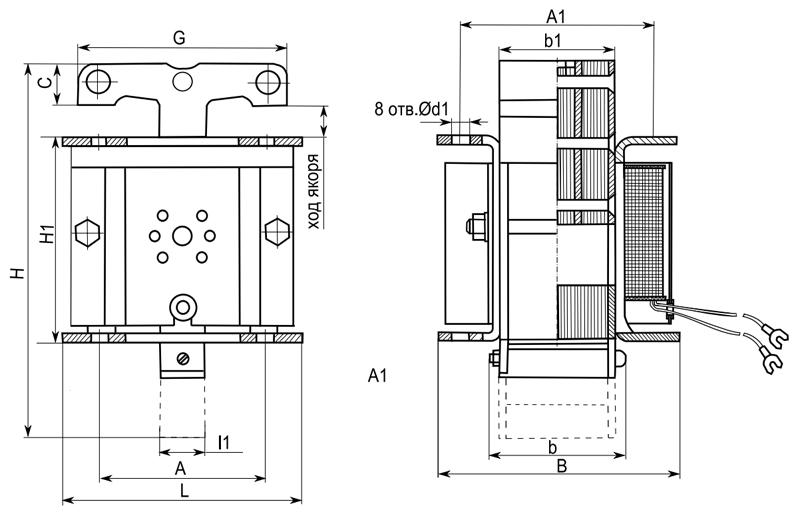 Электромагнит ЭМИС 1, 3, 4, 5 габарита толкающего исполнения - размеры