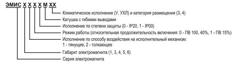 Структура условного обозначения электромагнитов ЭМИС
